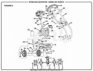 Burn Diagram Of How Gas Engines