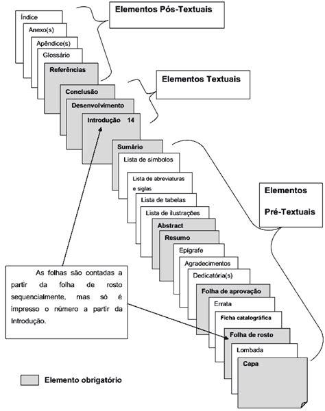 normas da abnt parte 2 de informática cursos normas abnt regras formatação tcc monografias artigos 2018
