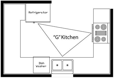 kitchen design work triangle understanding the kitchen work triangle 4615