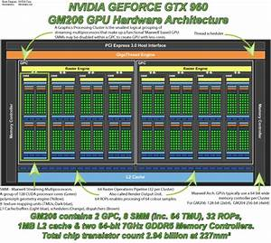 Nitroware Net - The Nvidia Geforce Gtx 960 Review
