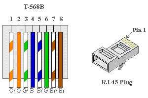 how to crimp rj45 networking cabling cross and cabling armantutorial