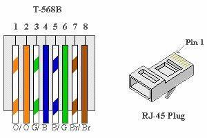 Common Network Cable Rj45 Wiring Diagram : pc station ~ A.2002-acura-tl-radio.info Haus und Dekorationen