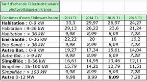 Prix Du Consuel Edf : panneau solaire photovoltaique prix energies naturels ~ Melissatoandfro.com Idées de Décoration