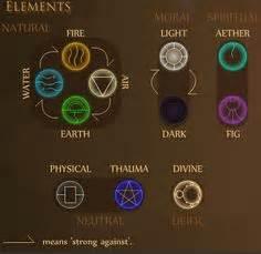 Naruto Elements Combination Elemental Combinations 2 6