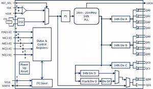 Ieee 1588 And Synchronous Ethernet  Synce