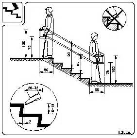 Norme Courante Escalier Pmr normes pmr re