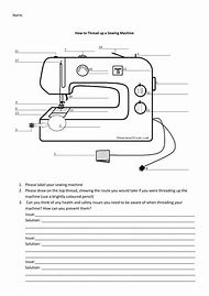 Best 25+ ideas about Sewing Machine Parts | Find what you\'ll love