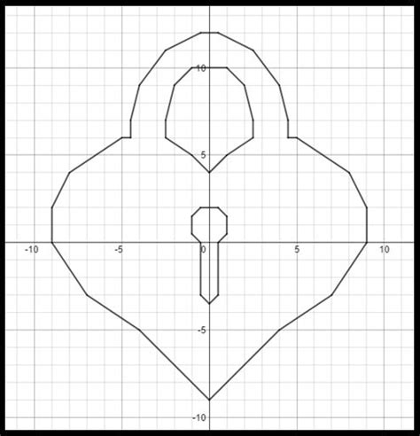 Valentine's Day  Unlock My Heart  A Coordinate Graphing Activity  Heart, Activities And
