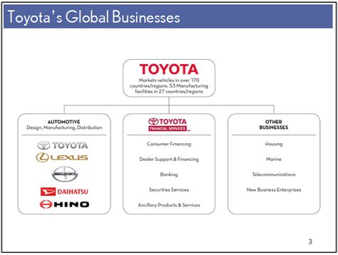 toyota company number toyota motor credit corporation phone number impremedia net