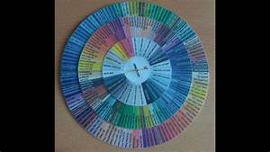 Prismacolor Premier Colorwheel