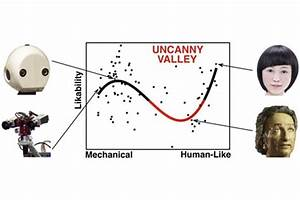 Uncanny valley is real, says study (Wired UK)