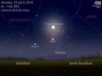 Saturn Mars Moon Sky Morning Planet Visible