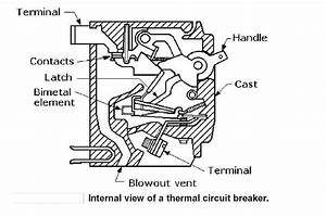engineering photosvideos and articels engineering search With circuit breaker panel wiring view diagram