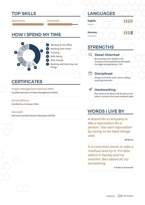 detail oriented examples examples of resumes by enhancv
