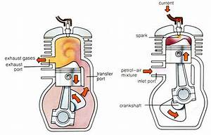 Piston Engine Diagram Fuel Pump