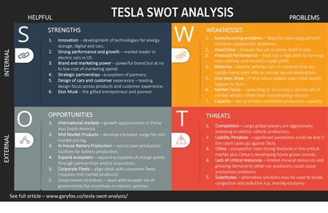 tesla swot analysis  sexy car range  whats missing