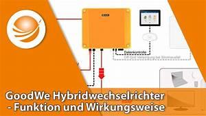 Goodwe Hybridwechselrichter