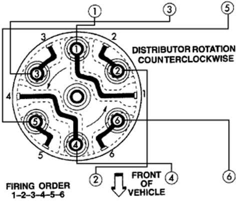 solved what is the firing order for a chrystler 3 0 fixya