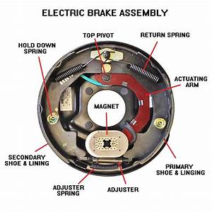 Identifying And Troubleshooting Electric Trailer Brakes