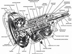 Isuzu Transmission Diagram
