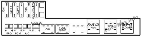 Fuse Box Diagram Chevrolet Cavalier