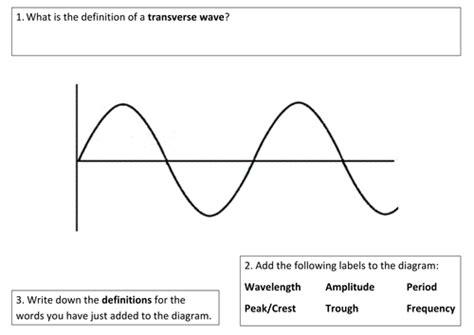 transverse longitudinal waves starter by mattevans123