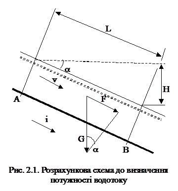 Використання енергії вітру Учебники учебники решебники Учебники онлайн гдз 5 клас Фізична культура ДПА