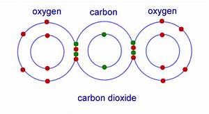 What Are The Two Main Types Of Chemical Bonds  How Are