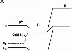 Figure 2 9 From Bipolar Junction Transistor