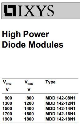 MDD142-18N1 Datasheet PDF - IXYS CORPORATION