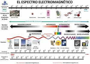 Luz Y Materia  Y M U00e1s Luz