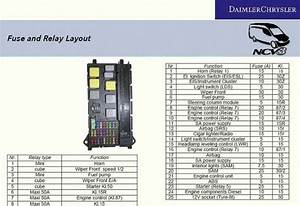 Mercedes Sprinter 312d Wiring Diagram