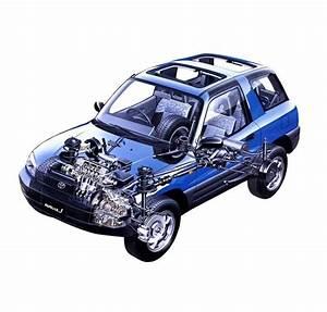 1994-1997 Toyota Rav4 3-door  Jp Specs