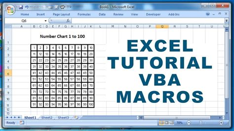 excel tutorial vba macros   create  number chart     macro youtube