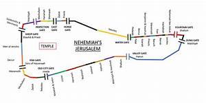 Nehemiah Rebuilds The Holy City U2019s Walls  Part 3