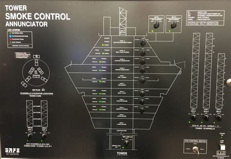 Complex Fire Alarm System Design And Commissioning