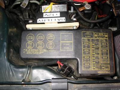 04 Mitsubishi Galant Fuse Box by Fusebox By Pedals Galant Vr 4 Gt Newbies Galantvr 4 Org