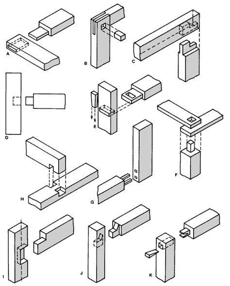 wooden basic woodworking joints  plans