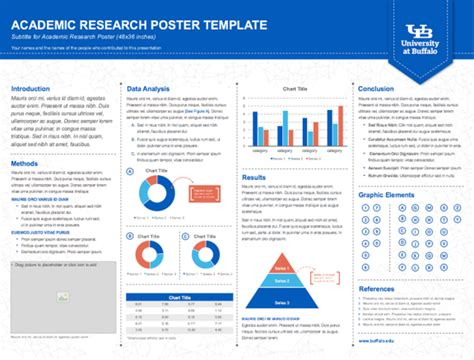 Academic Poster Template Print Research Poster Template Academic