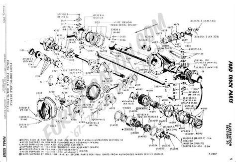 small engine service manuals 2007 ford f series engine control ford f 250 front end parts diagram farm power dodge diesel automatic transmission dodge