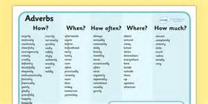Adverb Word Mat - verb...
