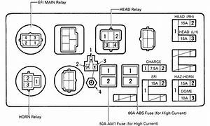 Toyota Land Cruiser 1996 Electrical Wiring Diagram