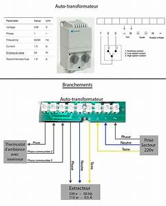 Extracteur D Air Electrique : question forum lectricit conseils branchement ~ Premium-room.com Idées de Décoration
