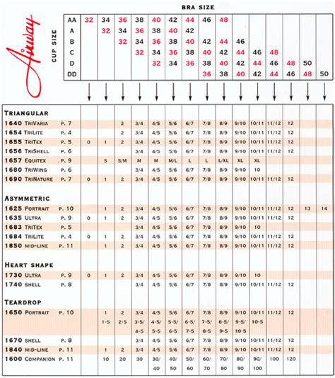 amoena breast forms size chart airway lightweight triangle silicone breast form 1853