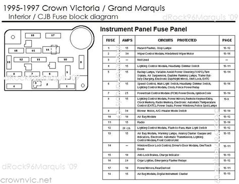 1997 grand marquis fuse box diagram wiring diagram and