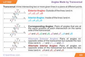 wedding guest registry book coordinate geometry formula solid as a rockccs