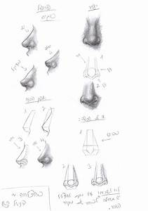 Human Nose Tutorial By