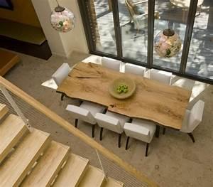 Table En Bois Salle A Manger : table a manger bois brut ~ Teatrodelosmanantiales.com Idées de Décoration