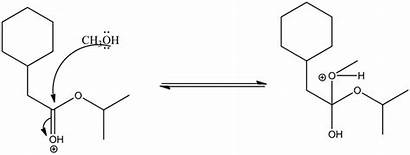 Methanol Draw Compound Acidic Formed Heating Following