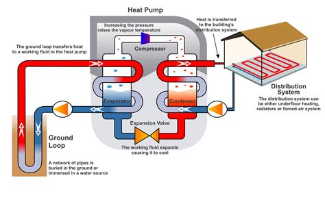 geothermal heat pumps tidewater mechanical